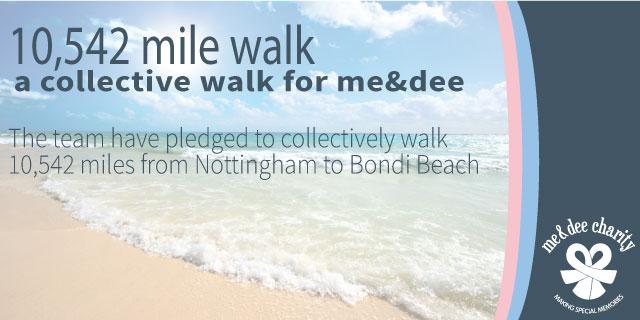 Walking from Nottingham too Bondi Beach